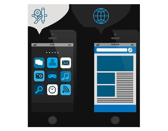 Techcore Technologies | iPhone App Development, Website Design, Web ...